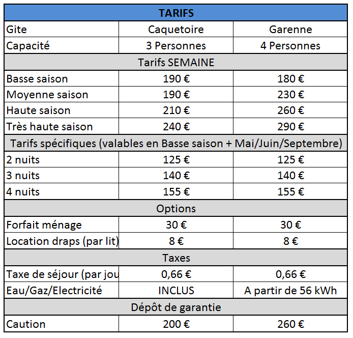 prix tarif gites sologne